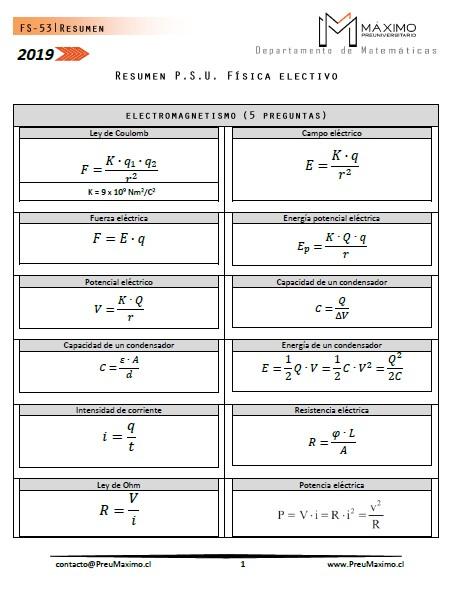 2019-Resumen-PSU-Ciencias-Física-Electivo