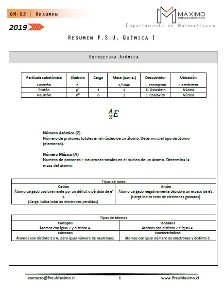 2019-Resumen-PSU-Ciencias-Química-Electivo