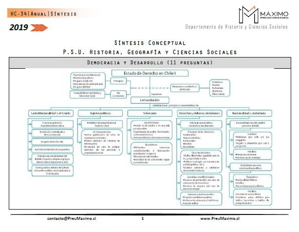 2019-Resumen-PSU-Historia-y-Ciencias-Sociales-Eje-Democracia-y-Desarrollo