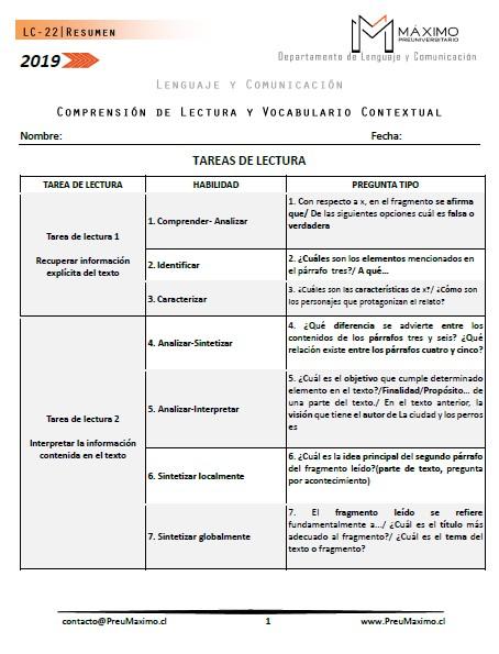 2019-Resumen-PSU-Lenguaje-y-Comunicación-Procesos-de-Lectura